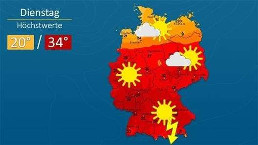 Wie Wird Das Wetter Am Dienstag