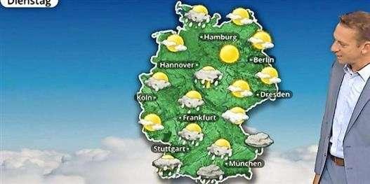 Das Wetter Dienstag